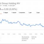 Aandeel Telenet keldert na ontslag Bracke