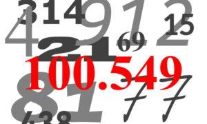 Wetenschappers waarschuwen voor stijgende cijfers