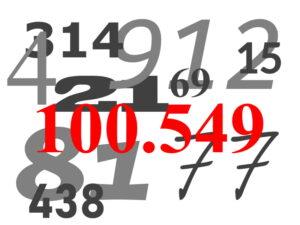 De cijfers worden groter.