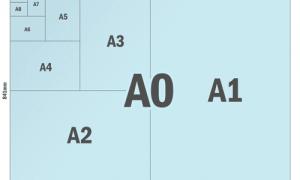 Bracke schreef mee aan ISO 216-specificatiedocument
