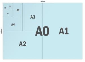 ISO 216 beregelt de afmetingen van onder andere het beroemde A4-formaat.